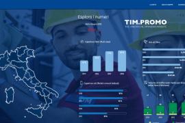 Rete TIM Copertura Fibra all'80%, al 98% il 4G LTE