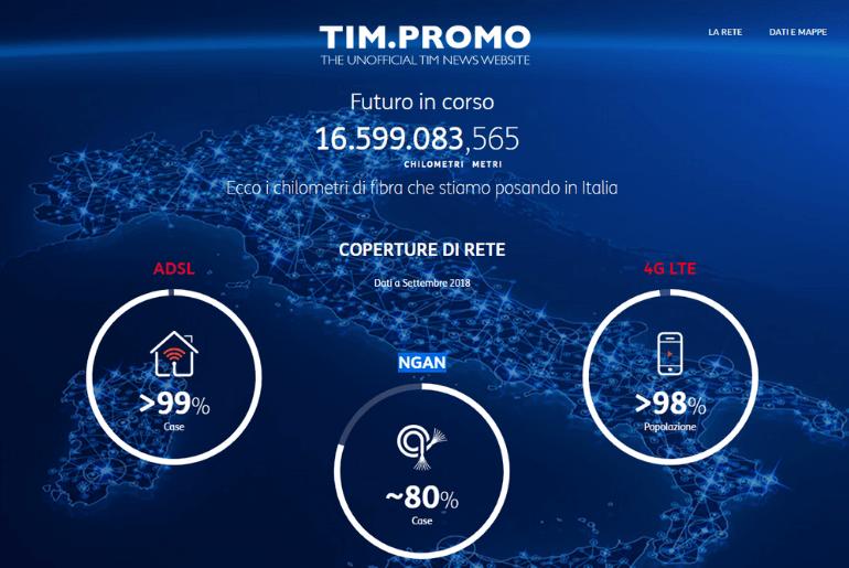 Offerte TIM Fisso Tutte le Promozioni di Marzo 2019